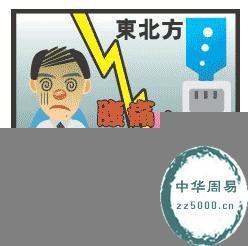 办公风水必知 升官发财的办公室风水禁忌(图文)