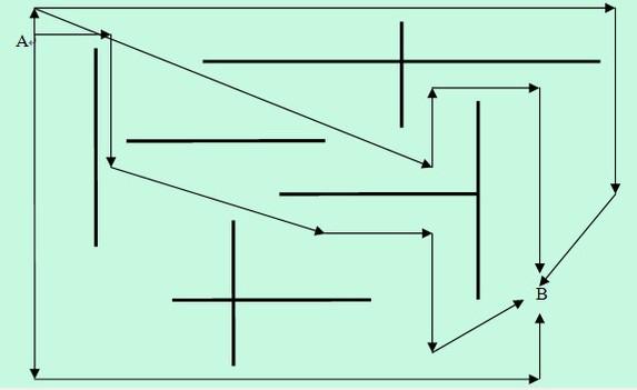 十二星座思维路线图