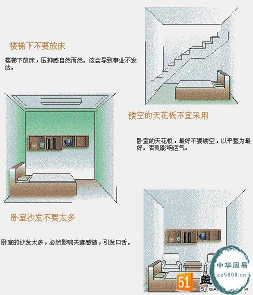 房屋建筑风水
