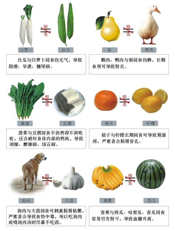 如何才能健康长寿呢?(图)